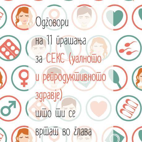 Одговори на 11 прашања за сексуалното и репродуктивно здравје што ти се вртат во глава