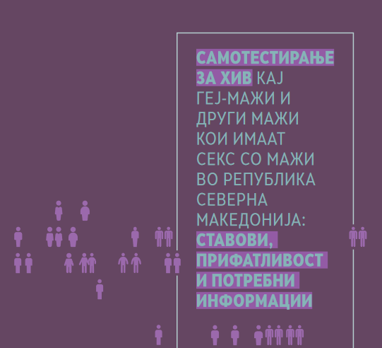 HIV Self-testing among Gay Man and Other Men who Have Sex with Men in the Republic of North Macedonia: Attitudes, Acceptability and Required Information
