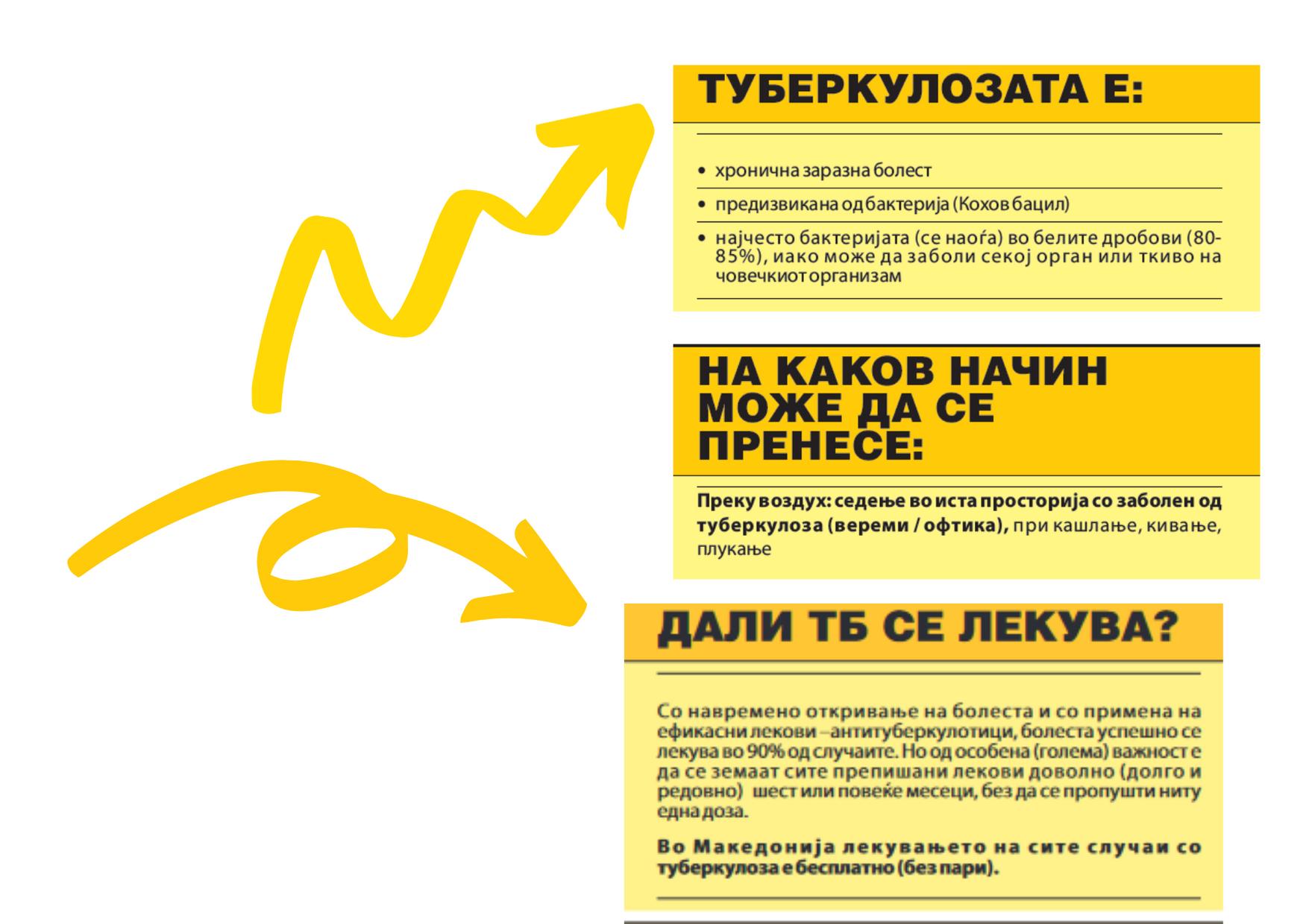 Инфо-брошура за туберкулозата (РЗМ)